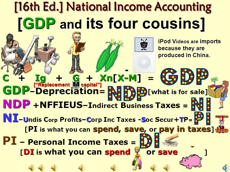 [GDP and its four cousins]